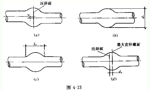 钢筋气压焊连接工艺简介图片