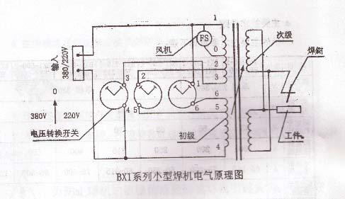 bx1系列交流弧焊机使用说明书