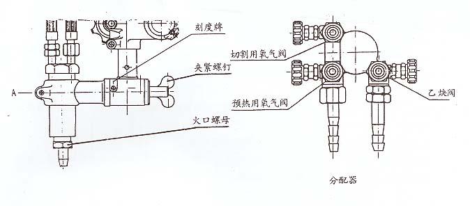 cg1-30型小车式气割机使用说明书;