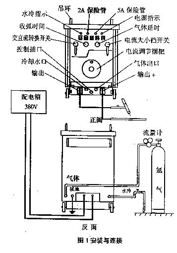 wse交直流氩弧焊机使用说明书