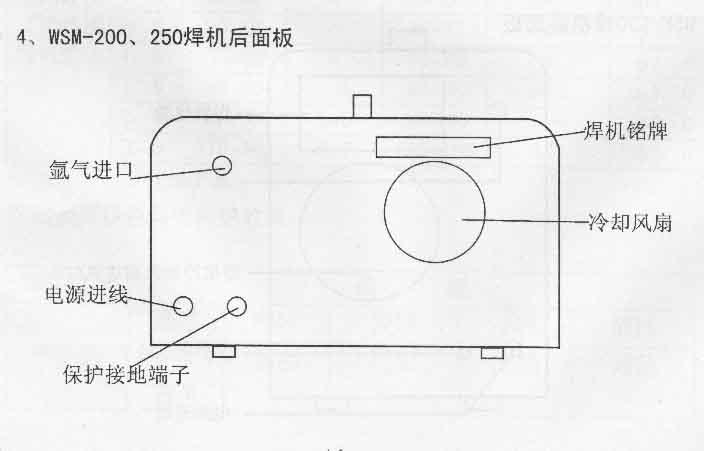 WSM逆变式直流脉冲氩弧焊机使用说明书          一.钨极氩弧焊(氩弧焊工艺基础知识) 以下内容是钨极氩弧焊的基础知识,建议用户认真阅读,对正确使用焊机很重要。 钨极氩弧焊就是把氩气做为保护气体的焊接。借助产生在钨电极与焊体之间的电弧,加热和熔化焊材本身(在添加填充金属时也被熔化),而后形成焊缝金属。钨电极,熔池,电弧以及被电弧加热的连接缝区域,受氩气流的保护而不被大气污染。 氩弧焊时,焊炬、填充金属及焊件的相对位置如下图:    弧长一般取1-1.